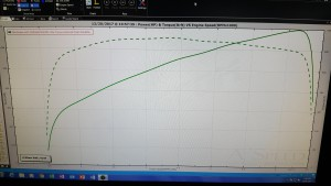 demon dyno sae corrected